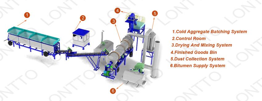 ASPHALT-DRUM-MIX-PLANT-dhb-series-850px-compressor-1.jpg