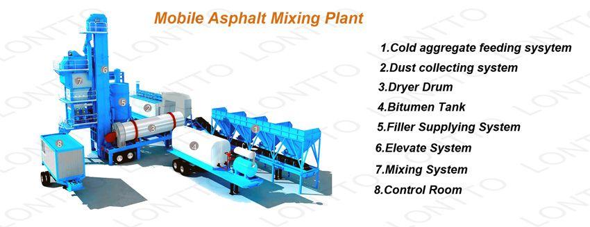 Мобильный асфальтовый завод